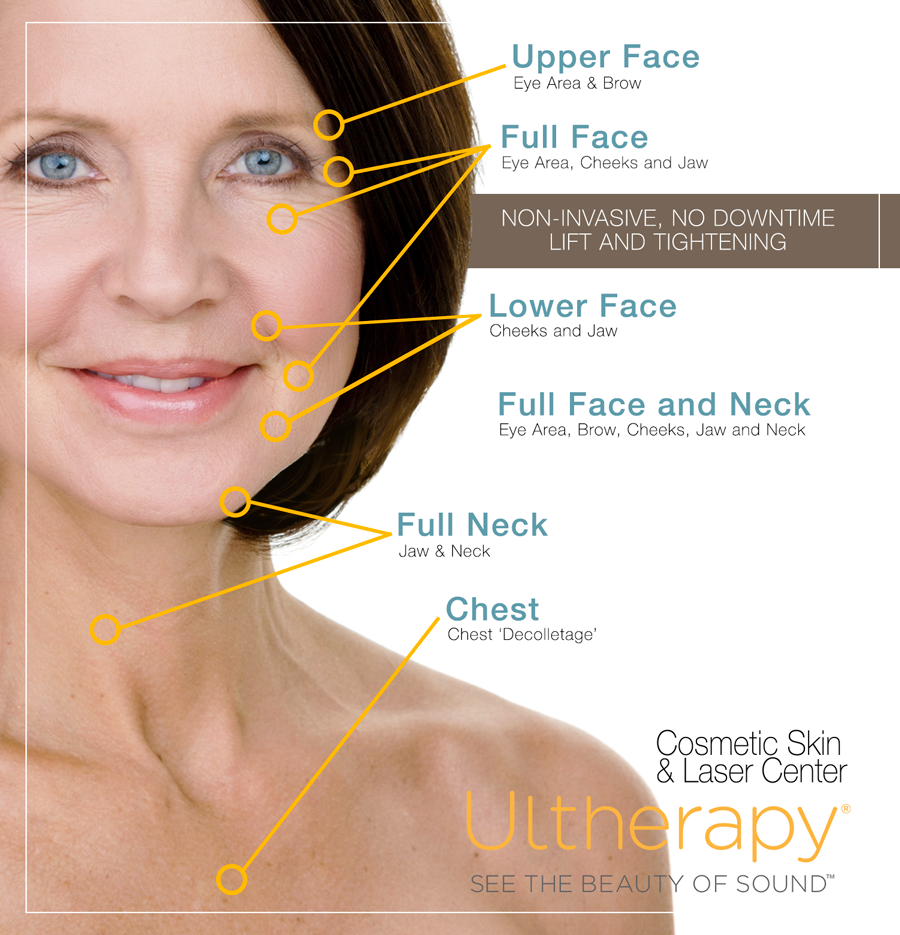 Ultherapy Skin Tightening - Evincy Cosmetic